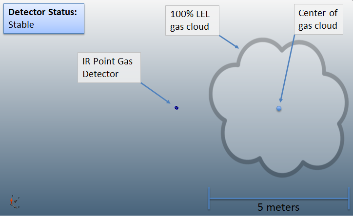 Detect3D Point Gas Detector Mapping Calculation Example